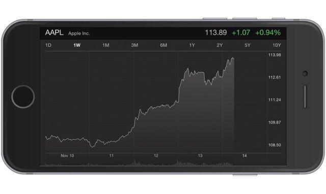 Apple is now worth more than Russia's entire stock market