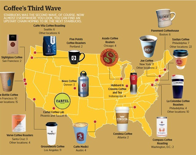 Philz Coffee: Silicon Valley's Cup Of Choice