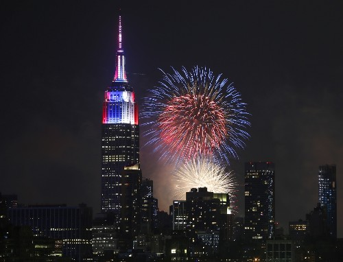The Best July 4th Fireworks Pictures from Around the Country