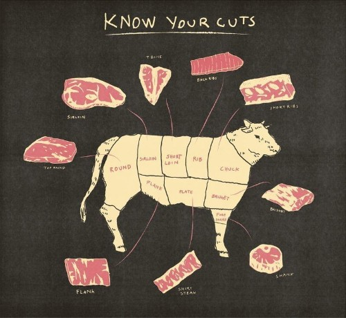 Beef Cuts to Know—and How to Ask for and CookThem