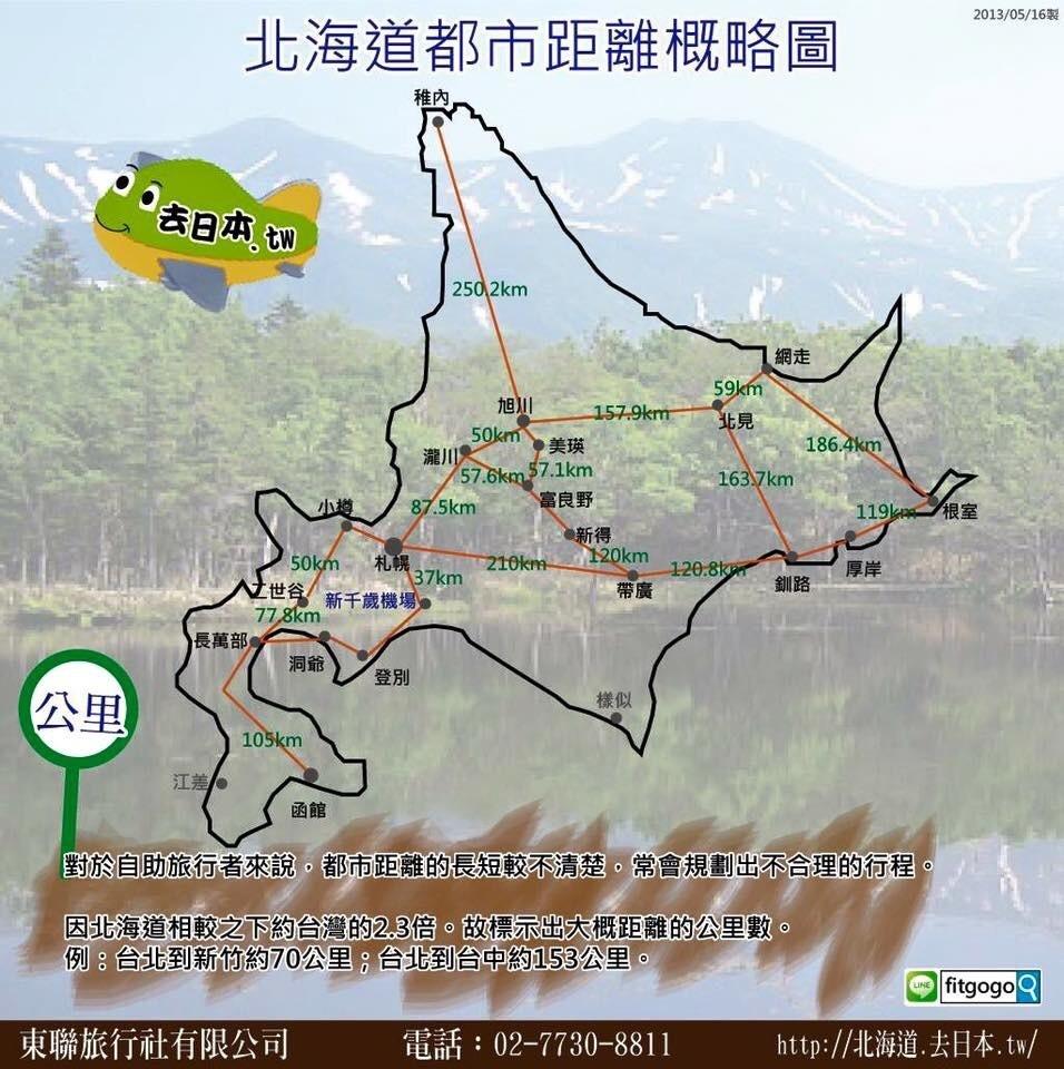 北海道 都市距離圖