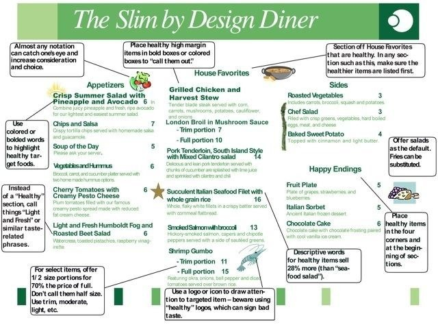 The Science Of Menu Design: How Restaurants Can Make You Choose A Salad Over A Cheeseburger