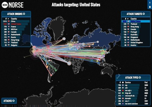 This Site Shows Who Is Hacking Whom Right Now — And The US Is Getting Hammered