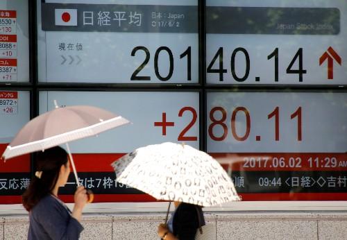 Le Nikkei à Tokyo finit en hausse de 0,20%