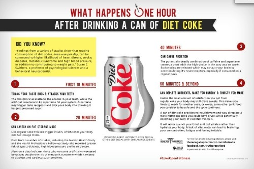'What Happens One Hour After Drinking Diet Coke' — and What One Doctor Has to Say About It