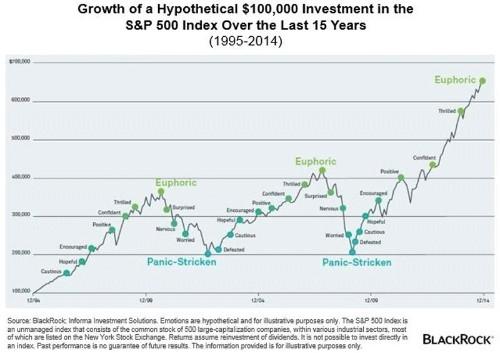 4 strategies to help you navigate stock market turbulence
