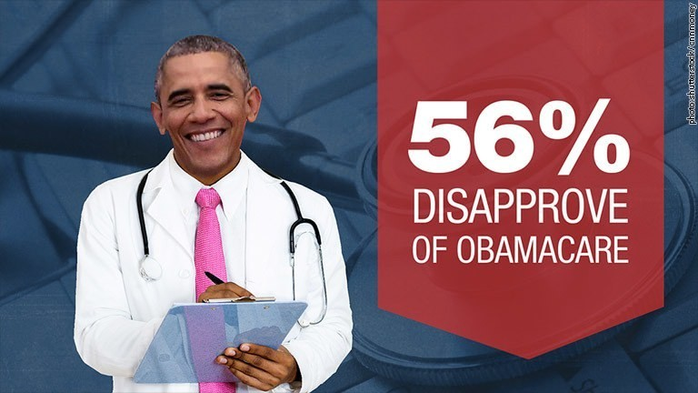 Americans don't like Obamacare, even if enrollees do