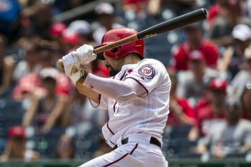 MLB roundup: Indians, Nats sweep series