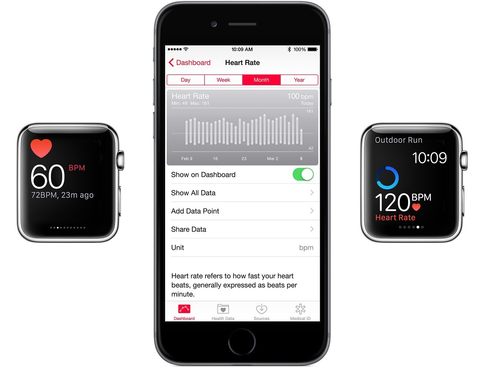 Apple says Watch OS 1.0.1 attempts to record heart rate every ten minutes, but won't if arm is moving