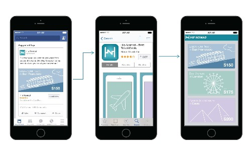 Facebook Launches In-App Purchase Install Ads