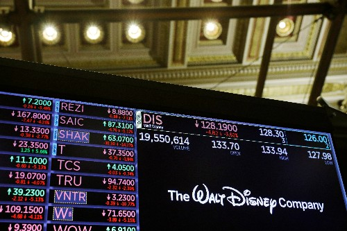 Disney shares down 2% after 'surprise' CEO change