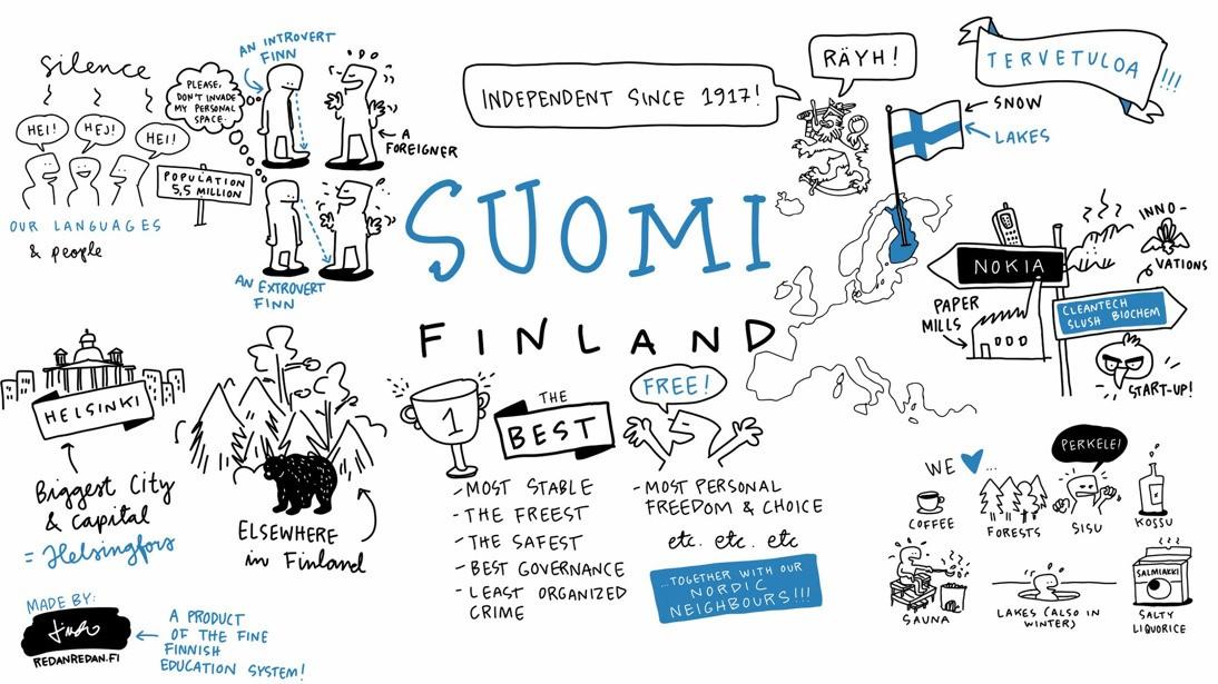 Suomi 100 - cover