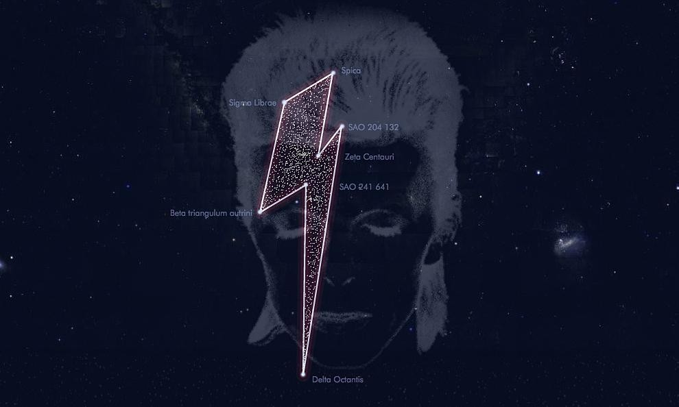 David Bowie: astronomers give the Starman his own constellation
