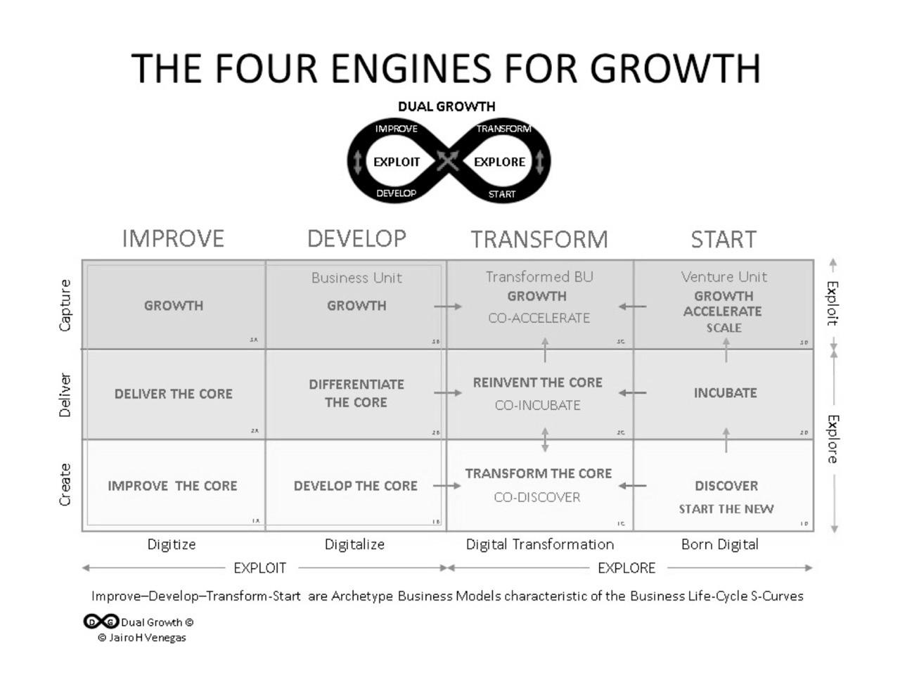 Estrategia para Crear Valor cover image