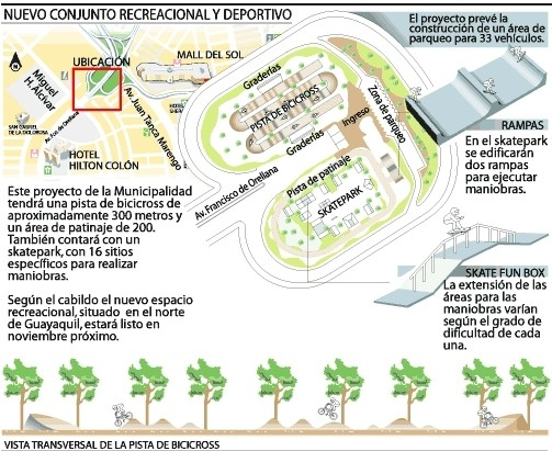 Pista De Bicicross & Skate Park Guayaquil