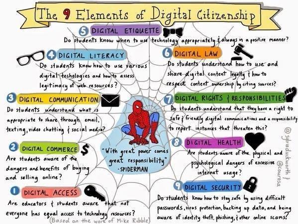 Digital Citizenship  - cover