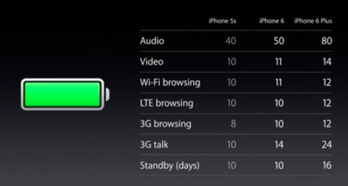 Battery Attributes Can Be Used To Track Web Users
