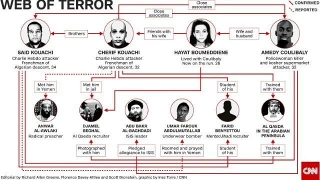 Paris terror attacks: Where are we now?