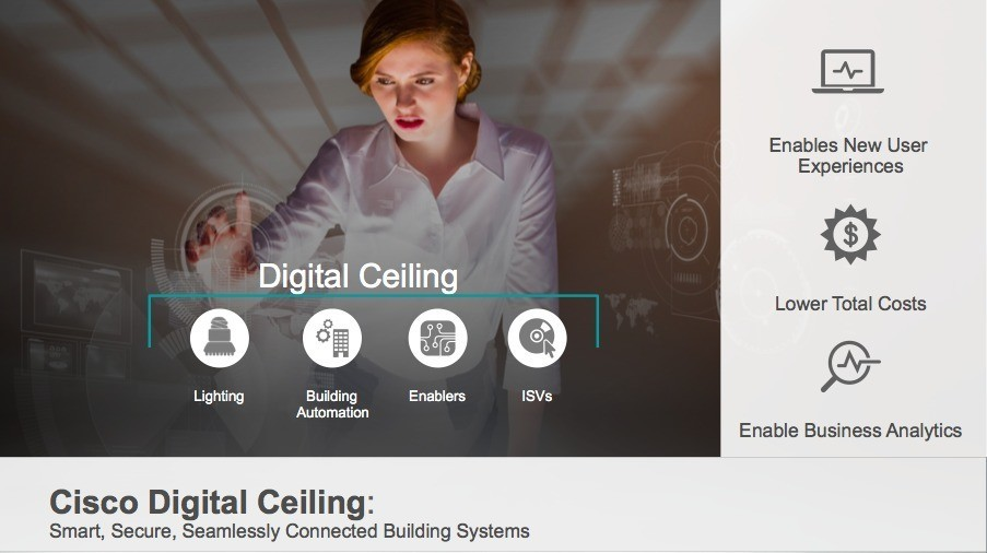 Cisco Digital Ceiling … coming to a smart(er) building near you !