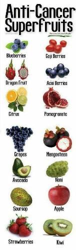 Anti cancer fruits