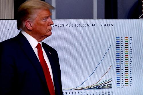 U.S. Republicans wary of more coronavirus spending, but Trump urges infrastructure plan