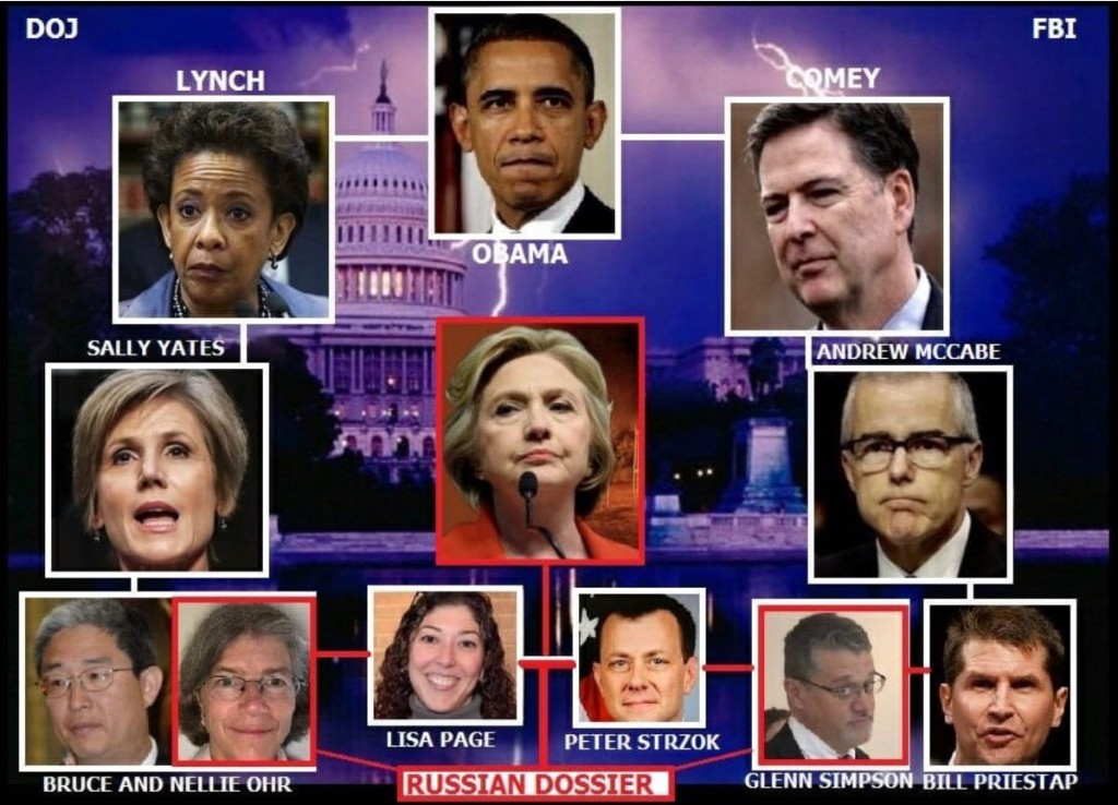FUSION GPS, The Global Fusion Cell Of The Deep State GoreBullusts - cover