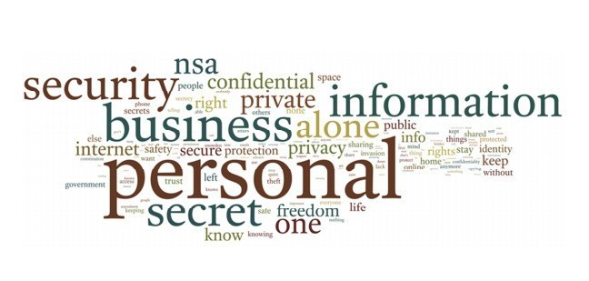 Pew Privacy Study Finds Huge Concern About Control Of Personal Data Online