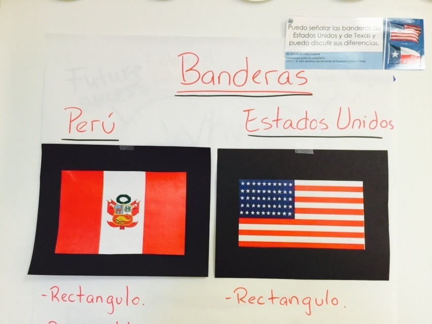 Great way to compare by using two flags in Mr. Delgado's classroom.