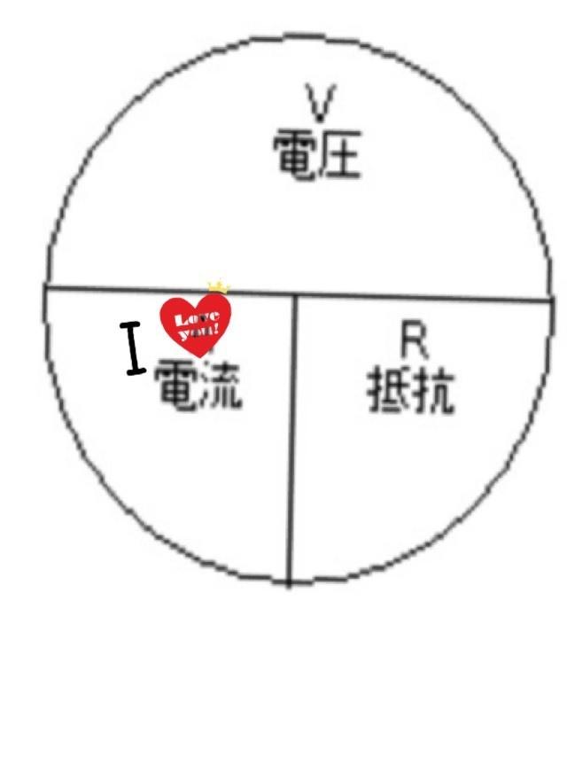 Ωの法則 R=I / V