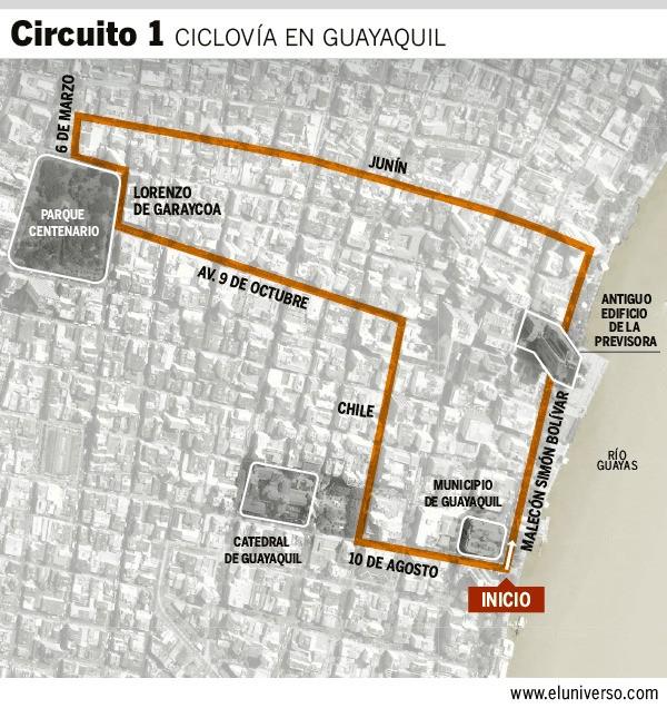 Ciclovia Guayaquil - Circuito 1