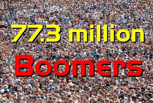 Población Baby Boomers