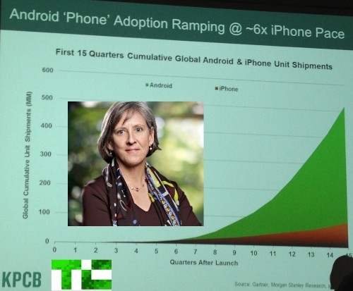 The Most Important Insights From Mary Meeker's 2014 Internet Trends Report