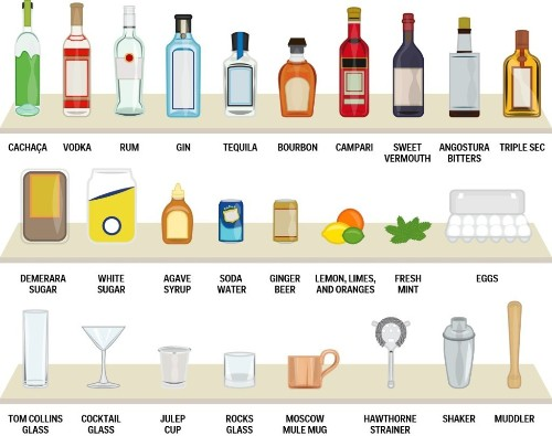 The most efficient way to stock a home bar, according to someone who's done it
