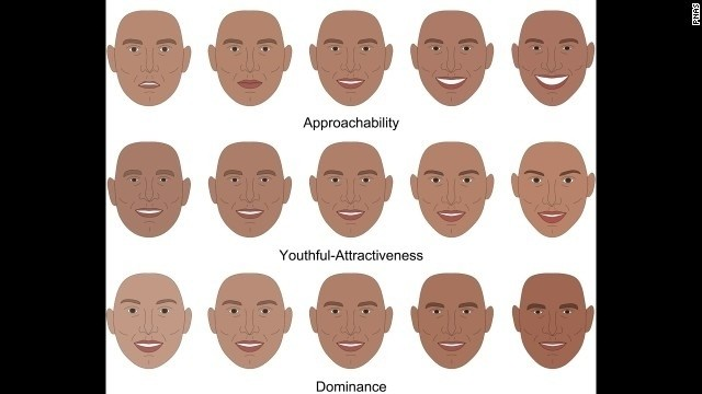 Your face matters for first impressions