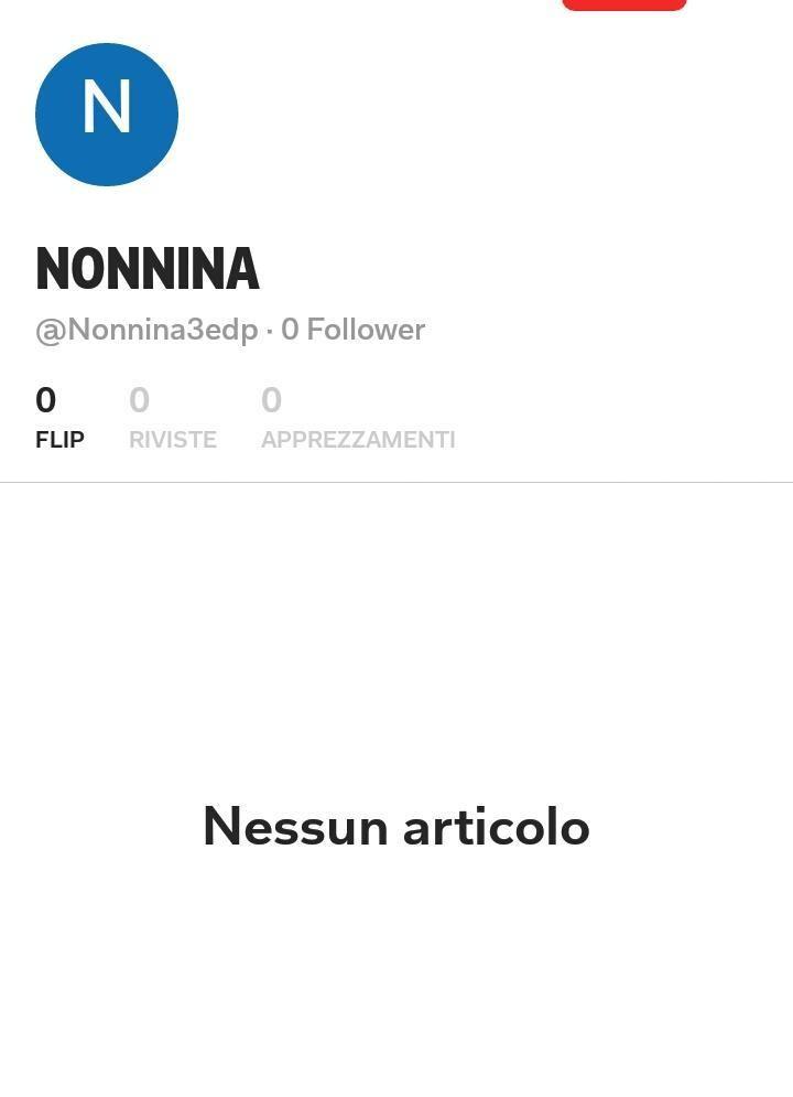 Profili....????? - cover