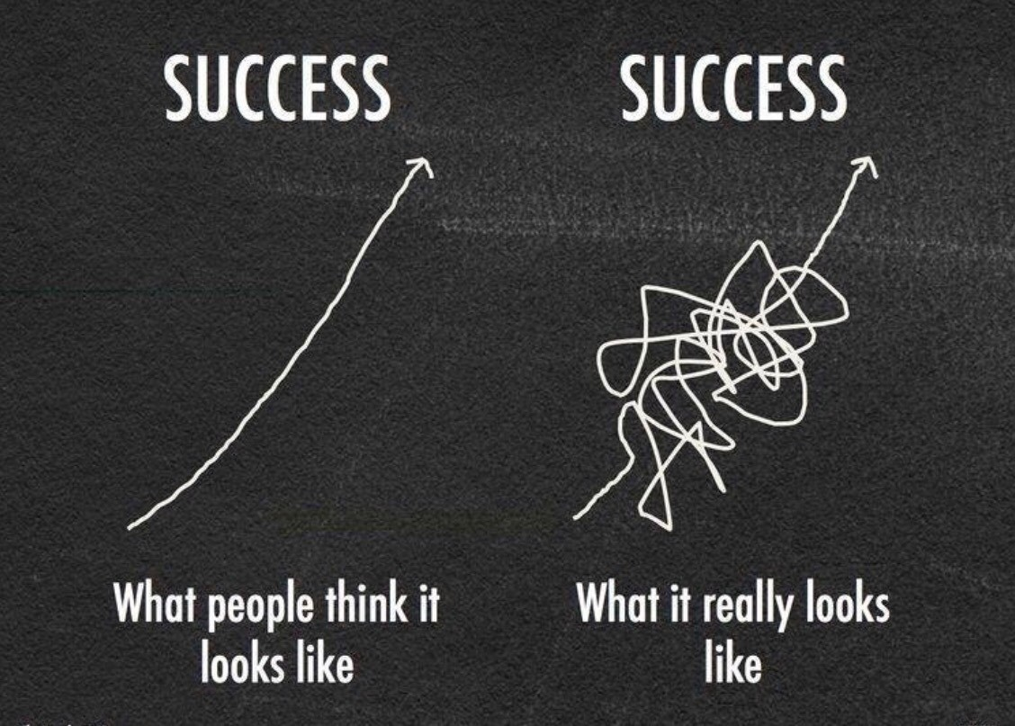 Absolute Success = Absolute Freedom (from bondage to space-time).The reason is doesn't appear now like the graph on the right is because of partially occluded human geometric perspective apertures that obstruct the view on the left and give the delusion of the erratic pathway on the right. If you have followed C🚀t Science, you may recall that the degree to which you view success as right or left graphs is directly porportional to the destructive 'selfish' occlusion, or the constructive positive selfless de-occlusion of the aperture. And the degree that success is punished while failures and mediocrity are rewarded is directly proportional to the weighting of the % of any group being occluded by selfishness. (c) C🚀t Science, 6 July '17