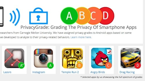 Games Like Fruit Ninja - Not Facebook - Get Worst Grades On App Privacy