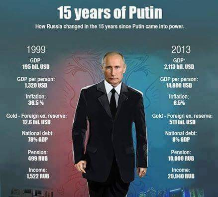 Found on Facebook, not sure if it's fact checked, yet... #BRIC we call them, right? #Putin