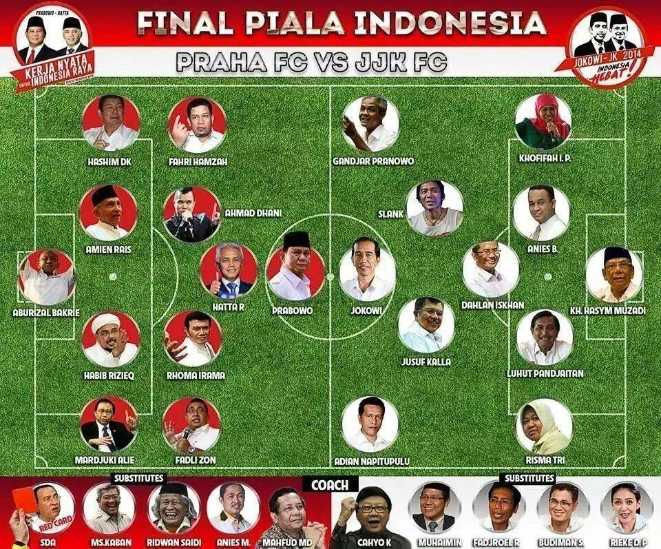 Jokowi & Jk Presiden RI