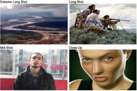 Camera shot examples