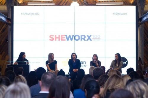 Is Change In The Wind For Women Entrepreneurs Raising Capital?