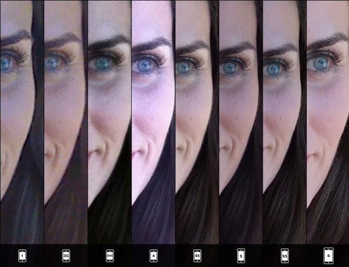 iPhone 6 camera compared to all previous iPhones