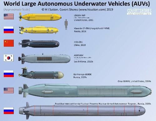 Technology for Navy and Naval Warfare - cover