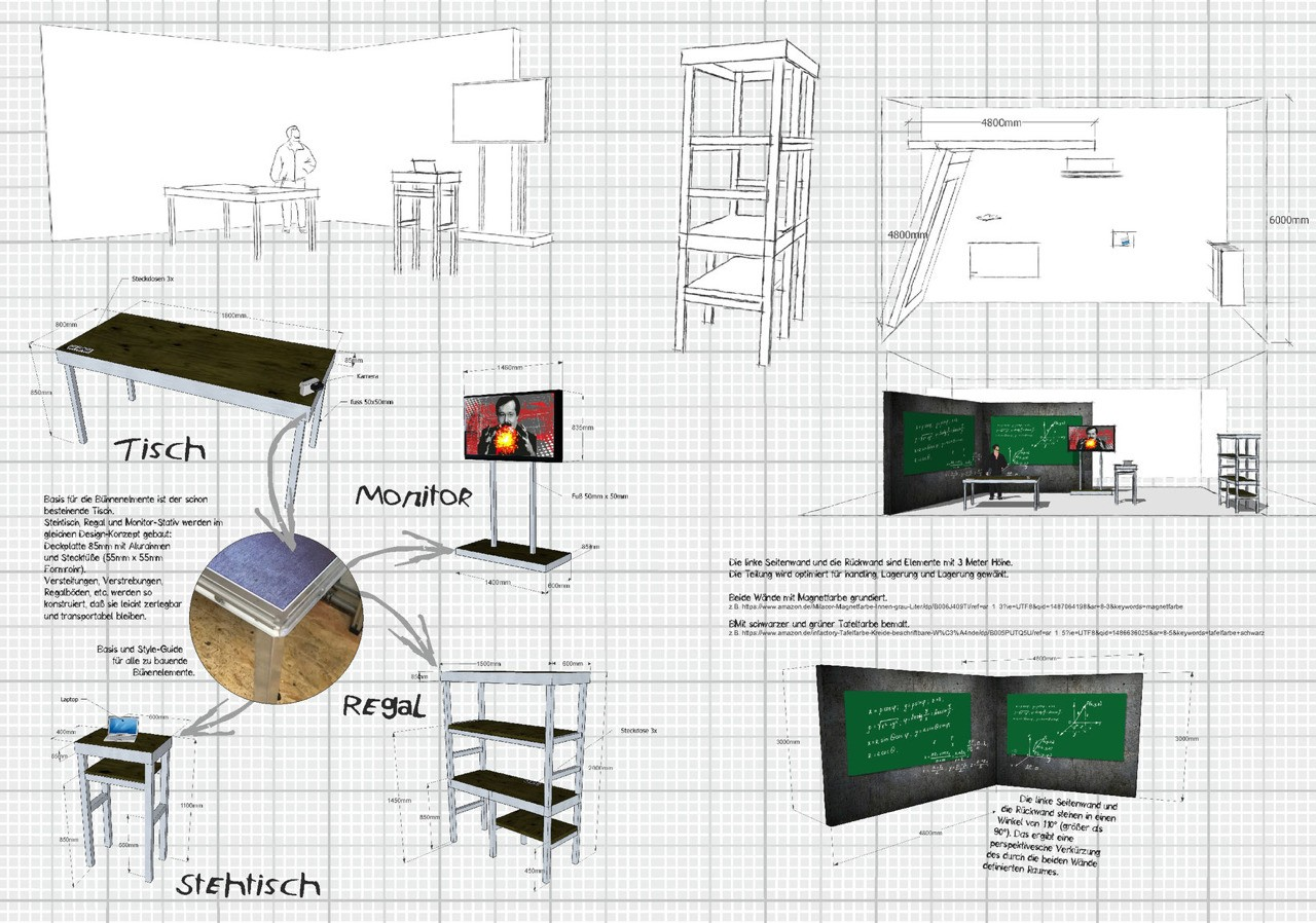 GRUBERS UNIVERSUM stagedesign