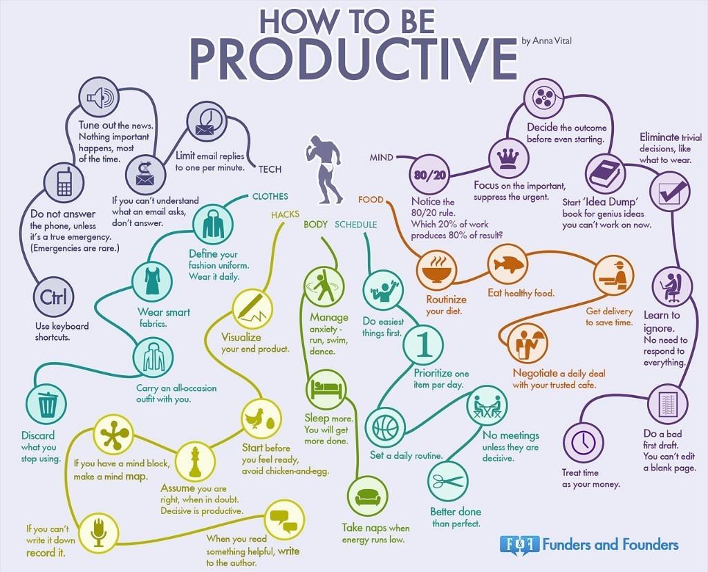Productivity Hacks