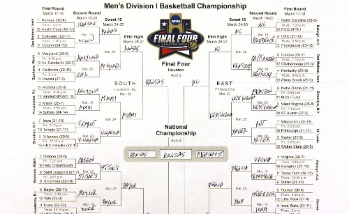 5 Topics for March Madness