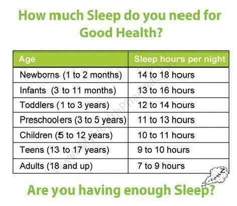 Sleep for good health