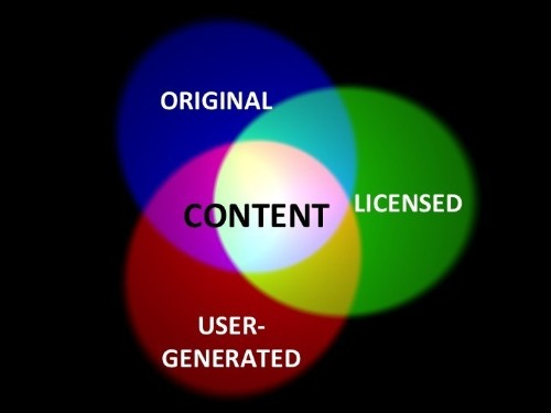 Mix And Match: The 3 Types Of Content You Need To Know