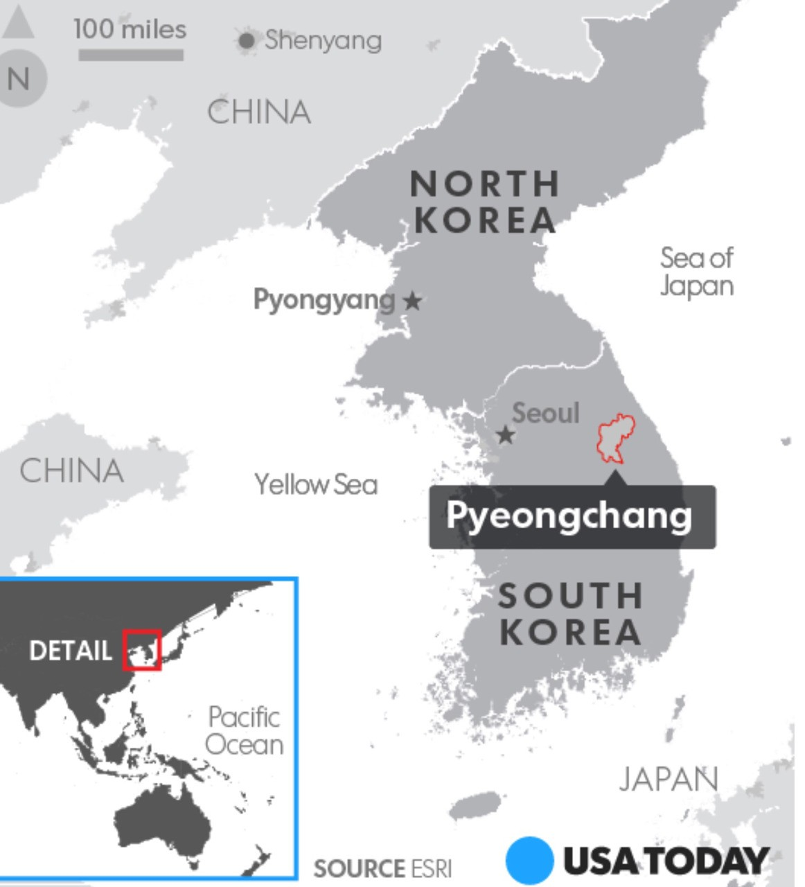 Where the winter olympics are being held