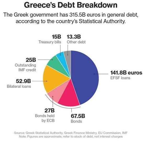 Greece and the eurozone both have a lot to lose in their dangerous game of chicken